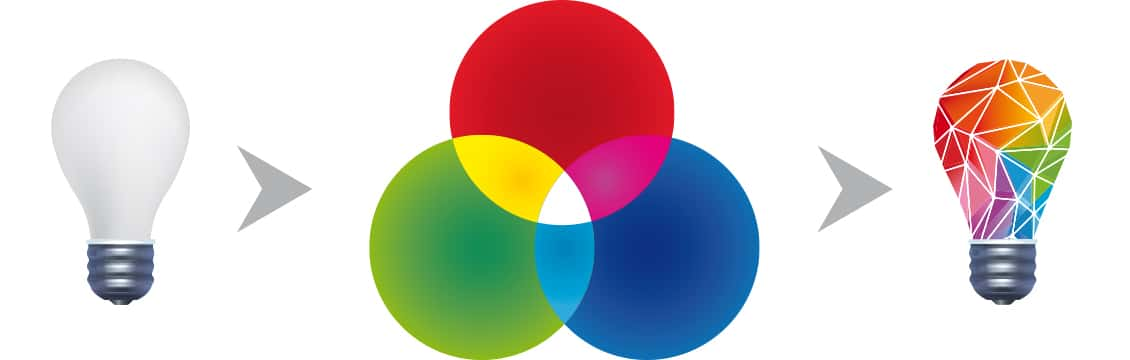Luminatore-RGB-Lichtsystem-Spektrum-01